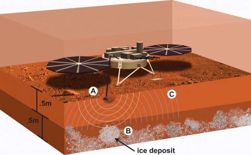 MIDDAS — поиск залежей льда на Марсе с применением методов сейсмологии