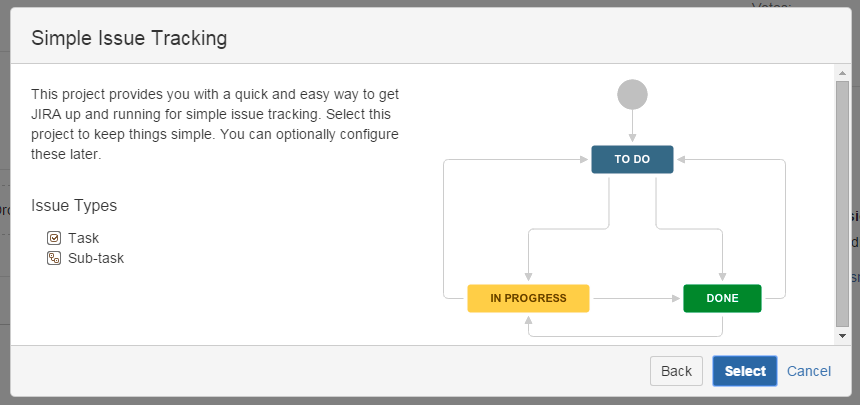 """Workflow """"Simple Issue Tracking"""" и """"Project Management"""" в JIRA: """"TO DO"""" - """"IN PROGRESS"""" - """"DONE"""""""