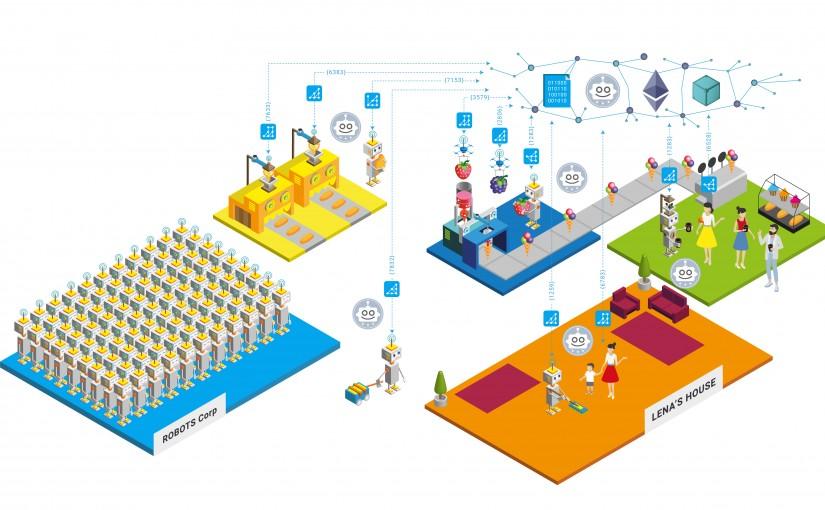 Как мы учим умные фабрики быть отзывчивыми с помощью протокола робономики
