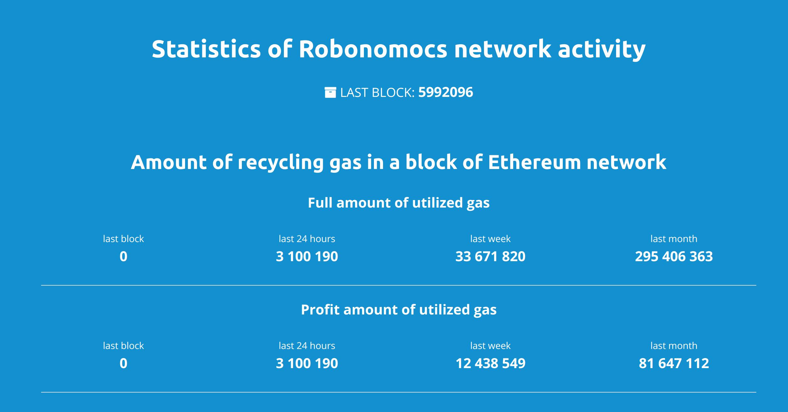 robonomics_status