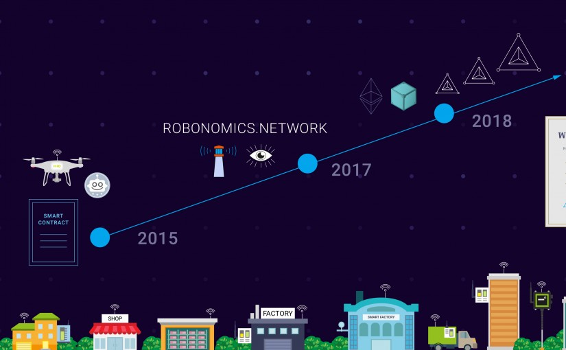 О Робономике на двух страницах